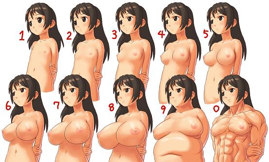 Female chest types