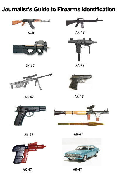 Journalist's guide to firearms